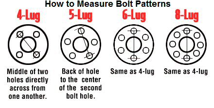 How To Measure Bolt Patterns