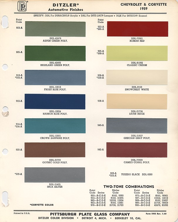 1959 Chevrolet Paint Chips
