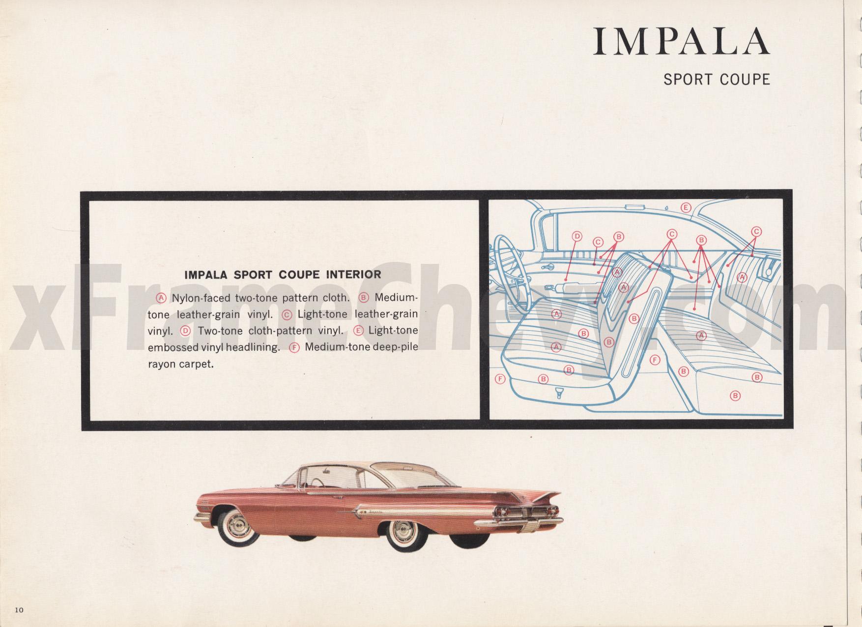 1960 Dealer Album Page 10