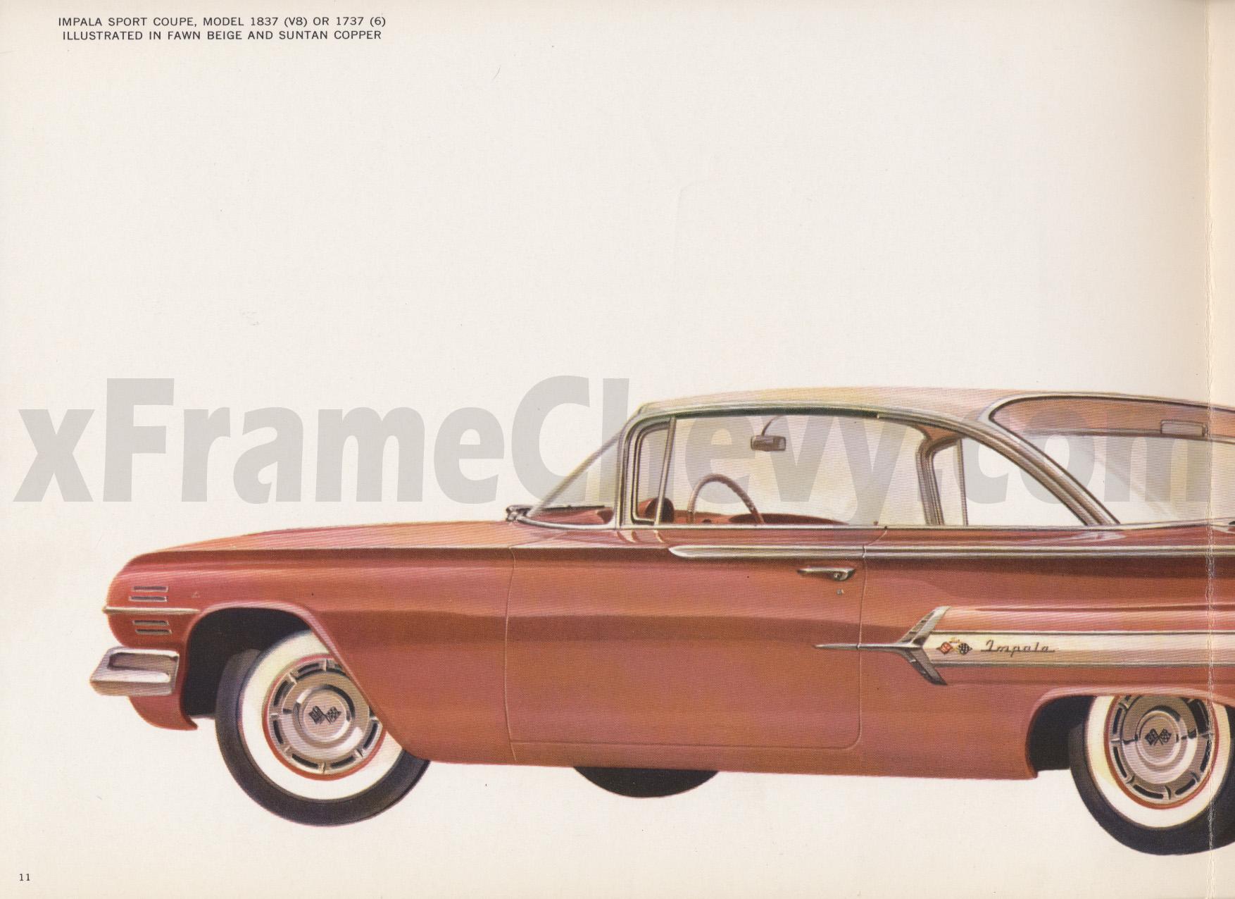1960 Dealer Album Page 11