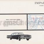 1960 Dealer Album Page 18