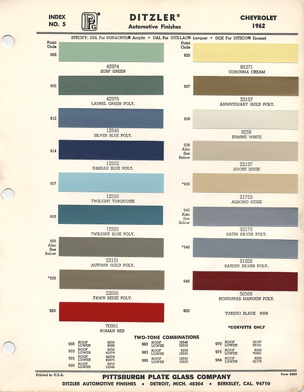 1962 Chevrolet Paint Chips