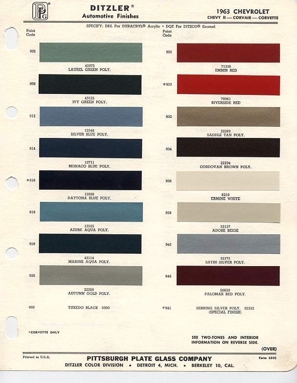 1963 Chevrolet Paint Chips