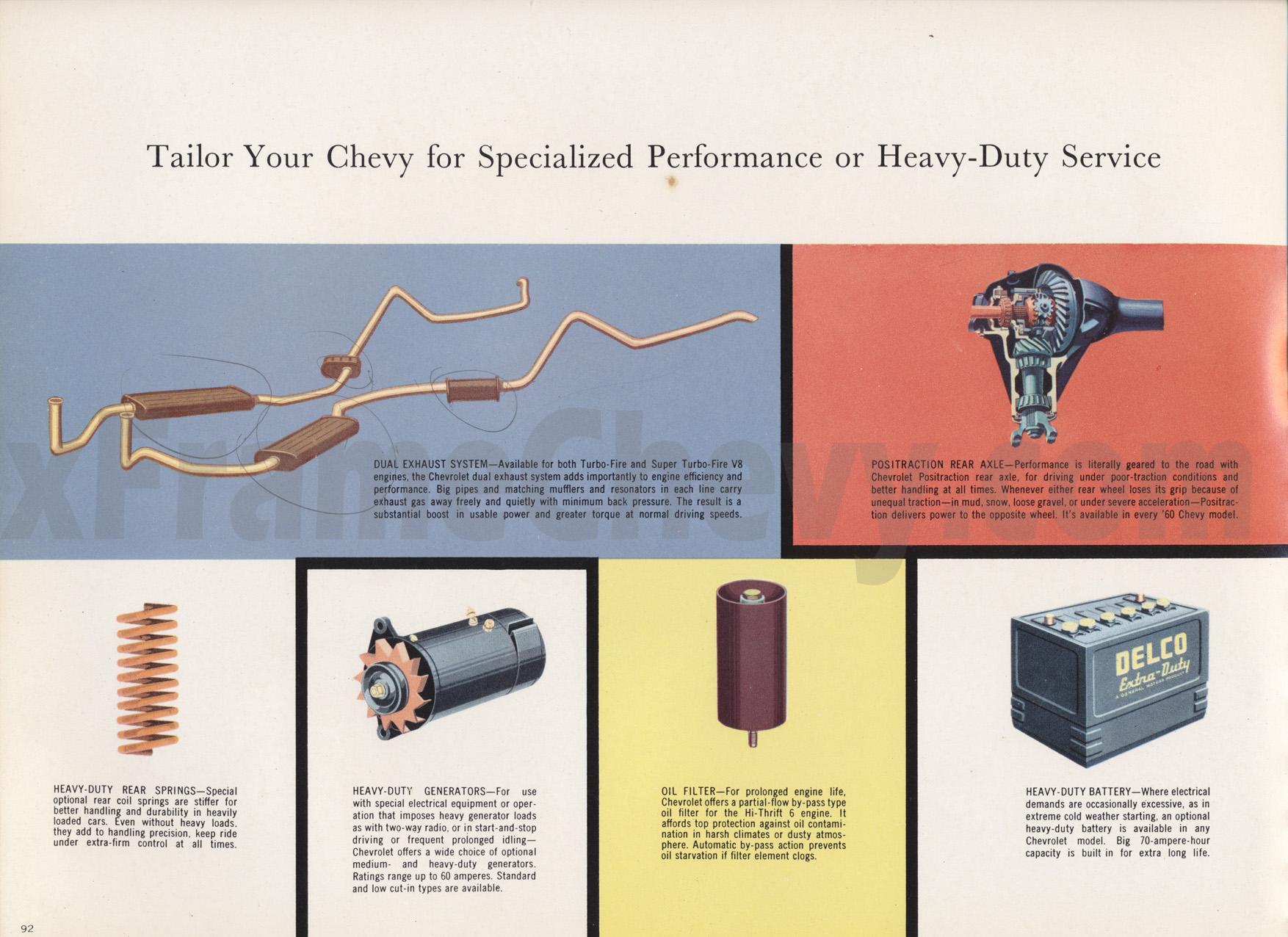 1960 Dealer Album Page 92