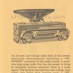 Custom Manual Radio and Antenna